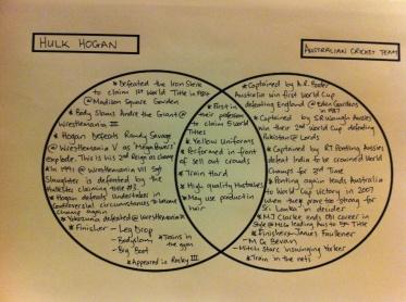 Exclusive Venn Diagram